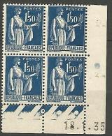 COIN DATE N� 288 / 1935 NEUF** TTB