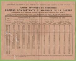 Caisse A. De Retraites Anciens Combattants Et Victimes De La Guerre Employés Et Ouvriers Des Chemins De Fer - Historical Documents