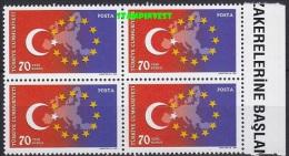 Turkey 2005 Negotiations EU 1v Bl Of 4  ** Mnh (17527) - 1921-... Republik