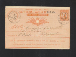 Cartolina Vaglia Quindici Lire 1894 - Postwaardestukken