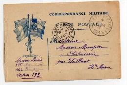 1916 - CARTE DE FRANCHISE MILITAIRE FM DRAPEAUX - Marcophilie (Lettres)