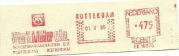Netherlands Nice Cut Meter Wim Muller & Co Scheepvaartargenturen, Rotterdam 1-5-1980 - Transportmiddelen