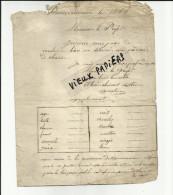 70 - Haute Saone - Bousseraucourt Près Jonvelle- Demande De Permis De Chasse - 1864 - - Historical Documents
