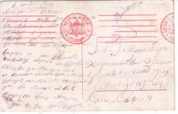 BULGARIA / BULGARIE 1917 Post Card – Travel + Cancellation Censorship Sofia - 1909-45 Royaume