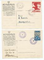 SUISSE AVIATION FELDPOST VIGNETTE MILITARPOSTKARTE AKTIV DIENST CP.AV.4 1939  MILITARIA 2 Scans(FREE SHIPPING REGISTERED