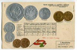 CARTOLINA CON RAPPRESENTAZIONE MONETE PAVILLON NATIONAL MONNAIES AUTRICHE AUSTRIA - Monete (rappresentazioni)