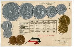 CARTOLINA CON RAPPRESENTAZIONE MONETE PAVILLON NATIONAL MONNAIES ALLEMAGNE GERMANIA - Monete (rappresentazioni)