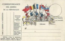 Correspondance Militaire  -     ( Voir Texte  ) - Guerre 1914-18