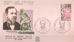 Persons - Louis PASTEUR - Louis Pasteur