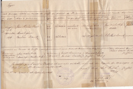 France - Paris - Certificat De Mariage 1878 - Fiançailles