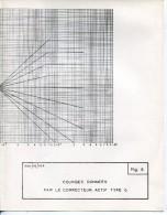 RTF : Maison De La Radio : Courbes De Données Par Le Correcteur Actif Type H - Planches & Plans Techniques