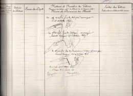 VP1291 - Registre De Dépots De Titres & Valeurs - Etude De Me LAVERNE à SAINT - CIRGUES ( Lot ) - Actions & Titres