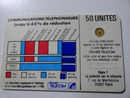 RARE : VARIÉTÉS : CORDONS BLANCS TELECARTE 50 U NR 712598 USED CARD - Variëteiten