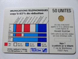 RARE : VARIÉTÉS : CORDONS BLANCS TELECARTE 50 U NR 14504 ? USED CARD - Variëteiten