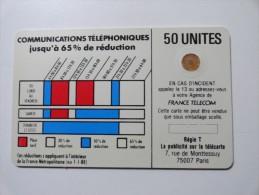 RARE : VARIÉTÉS : CORDONS BLEU TELECARTE 50 U NR 8335  USED CARD - France