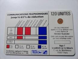 RARE : VARIÉTÉS : CORDONS BLANC TELECARTE 120 U NR 8768  USED CARD - Variëteiten