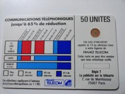 RARE : VARIÉTÉS : CORDONS BLANC TELECARTE 50 U NR 9251 USED CARD - Variëteiten