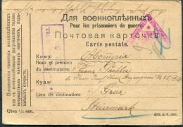 1918 Russia P.O.W. Prisonniers De Guerre  Kriegsgefangen Censor Postcard  Wien