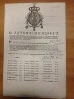 REGNO DI NAPOLI 1805 Amministrazione Generale Delle Poste Cammino Da Napoli Per Messina E Ritorno - Decrees & Laws