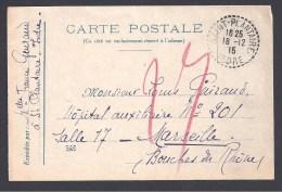 INDRE - Cachet SAINT PLANTAIRE Sur Carte En Franchise Militaire - Marcophilie (Lettres)