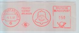 Police - Polizei NOTRUF Anlagen / Telenorma - Police - Gendarmerie