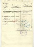 04 CASTELLANE COMPAGNIE GENDARMERIE NATIONALE LISTE OFFICIERS DE RESERVE BRIGADES DE CASTELLANE - Police & Gendarmerie