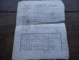 Contributions Directes De 1821 De Mr Dupont Jean à Gonrieux - Documents Historiques