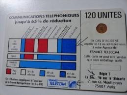 RARE : DECALAGE COULEUR ET IMPRESSION SUR CORDONS SC4OB 120U NR 8889 - Frankrijk