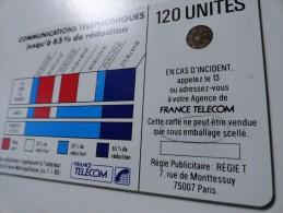 RARE :COR DONS BLEU 120U SC4 ON OFFSET GLACEE REGIE PUBLICITAIRE DOUBLE NUMEROTATION HORS CADRE  FAIRE ZOOM - France
