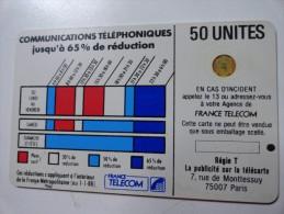 RARE : CORDONS BLANC 50U SC4OB S/E POINT NOIR A COTE NR 811314 - Variëteiten