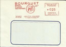 Lettre EMA Havas MG  Bourguet Lainages Textiles   Animaux Mouton Agneau Ferme Thematique  Labastide Ruairoux Tarn 46/17 - Briefmarken