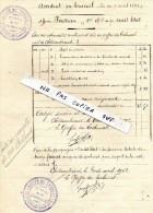 CHATEAUBRIANT  (44)   ACCIDENT  DU  TRAVAIL - Affaire PIVETEAU Contre Les Chemins De Fer  OUEST  ETAT - Alte Papiere