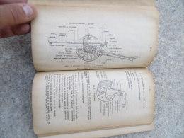 manuel manoeuvre de l�artillerie 1930 description entretien du materiel des munitions du canon 75 mle 1897