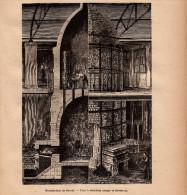 1884 - Gravure Sur Bois - Manufacture De Sèvres - Four à Alandiers - FRANCO DE PORT - Estampes & Gravures