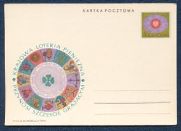 POSTAL CARD ASTROLOGY - Astrologia