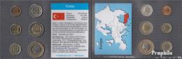 Türkei Stgl./unzirkuliert Kursmünzen Stgl./unzirkuliert 2009-2014 1 Kurus Bis 1 Lira - Türkei