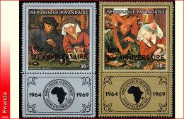 Rwanda 0609/10*  Banque africaine  H