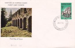 Norfolk Island 1965 ANZAC FDC - Norfolk Island