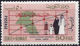 Kuwait 1965 - Population census ( Mi 274 ) MNH