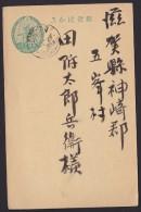 Japan Postcard Used, New Year Cancel Crane 1936 (jd205) - Interi Postali