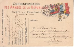 CARTE POSTALE CORRESPONDANCE DES ARMEES DE LA REPUBLIQUE - Non Classificati