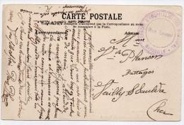 Marseille Franchise Militaire Centre Hospitalisation Municipal  Lessor - Poststempel (Briefe)