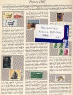 PLAQUETTES De SAFE Années 1987 à 1988  à  50% Du Neuf - Albums & Reliures