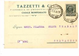 CASALE MONFERRATO - CARTOLINA COMMERCIALE DITTA TAZZETTI & C. - Alessandria