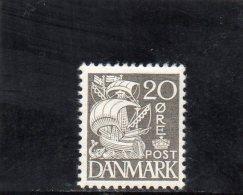 DANEMARK 1933-40 * GRAVES TYPE II° - 1913-47 (Christian X)
