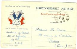 LGM CARTE POSTALE EN FRANCHISE MILITAIRE  SECTEUR N°6 28/11/1916 - Marcophilie (Lettres)