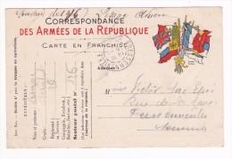 Carte En Franchise Militaire Modèle 15B - L Entre C Et I, Petit ° à N°. Fin Deuxième Ligne Entre O Et R De Porter - Marcofilie (Brieven)