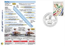 ALG Algeria N° 1666 Olympic Games Algerian Olympic Committee Rowing - Roeisport