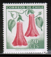 CL 1965 MI 642 - Chile
