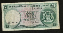 SCOTLAND - THE ROYAL BANK Of SCOTLAND - 1 POUND (1981) EDINBURGH CASTLE - Scozia